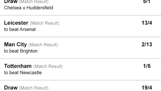 Lucky Acca Bet